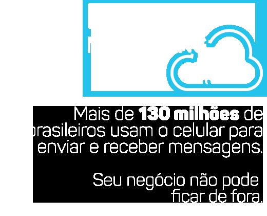 Mobile Marketing Cloud